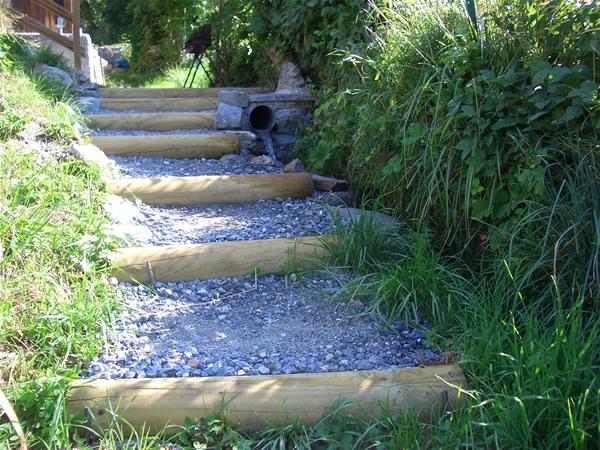 Landscaping a garden path