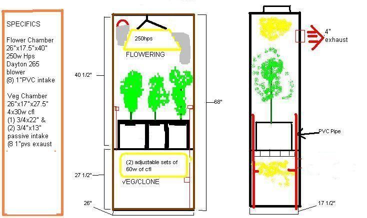 Grow cabinet design plans