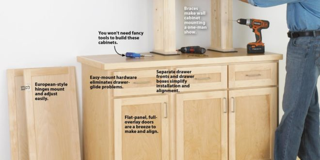 36 Inspiring Diy Kitchen Cabinets Ideas Projects You Can Build On A Budget