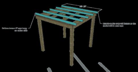 Basic Pergola Design