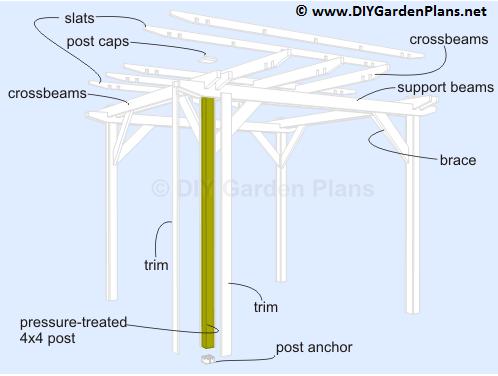 PDF Down-loadable Ideas