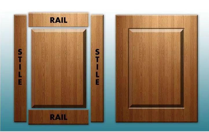 basic flat panel door