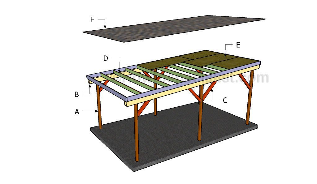 Diy Flat Roof Carports : Free carport plans build a diy on budget