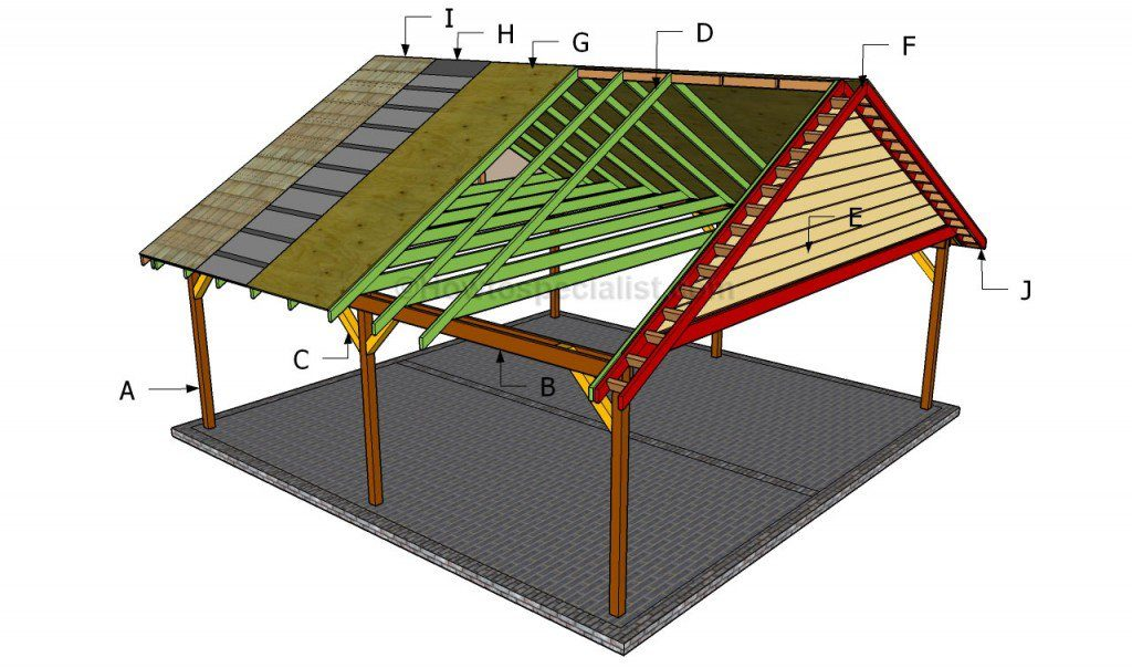Double Carport Plans : Free carport plans build a diy on budget