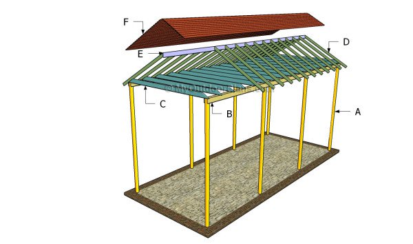 10 Free Carport Plans Build A Diy Carport On A Budget