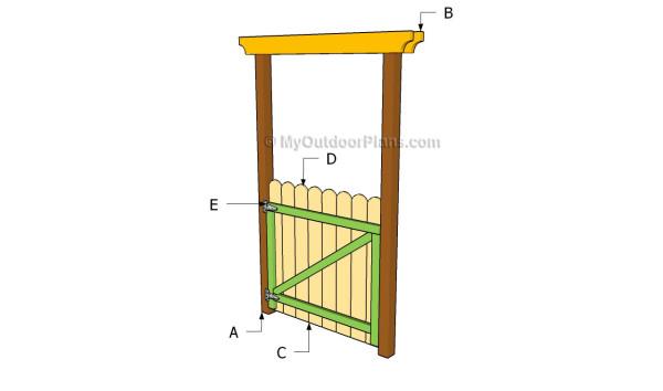Temel DIY Çit Kapısı