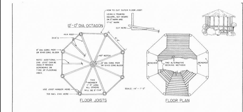 33 DIY Gazebo Plans-Learn How To Build A Gazebo With Free ...